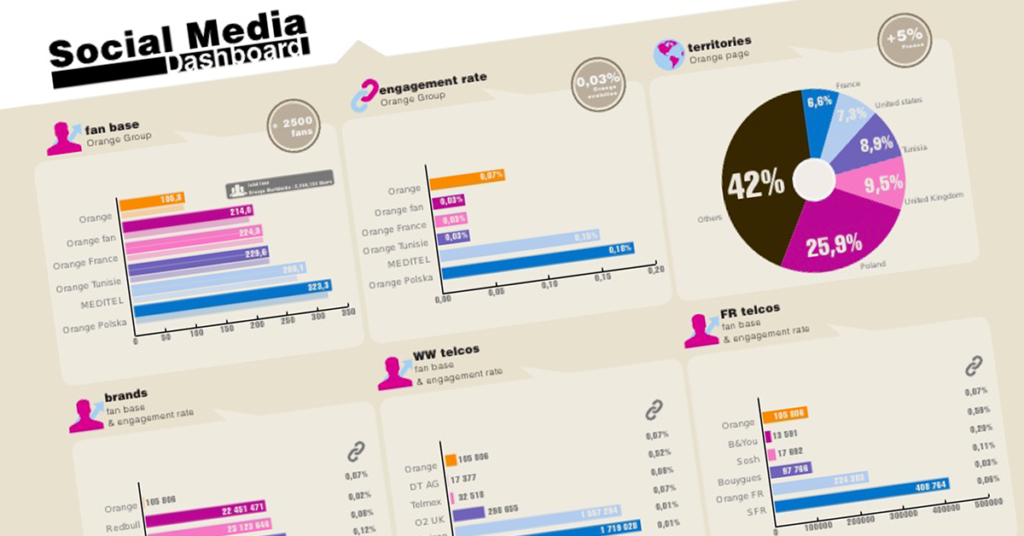 social_media_dashboard