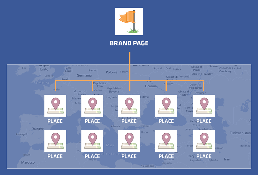 Infografica Facebook Locations