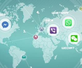 La mappa delle Messaging App