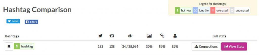 hashtag_monitoring