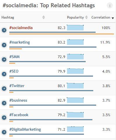 hashtag_social_media