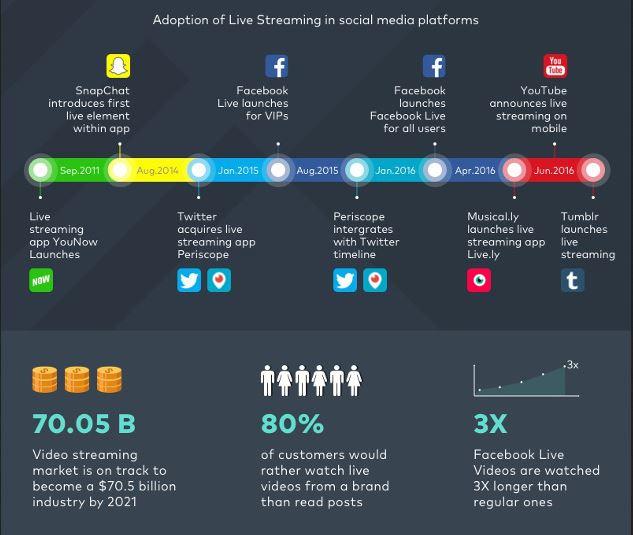 social_media_trend_video